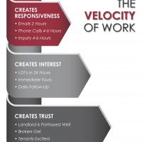 C2 Velocity of Work