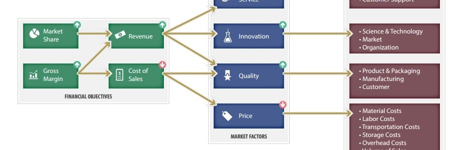 figure-8-traceability