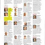 CCIM-Magazine_May-June-2015_-Biggest-Deal-Papago-150x150