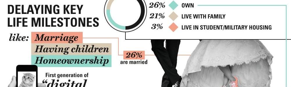 Millennial_Infographic