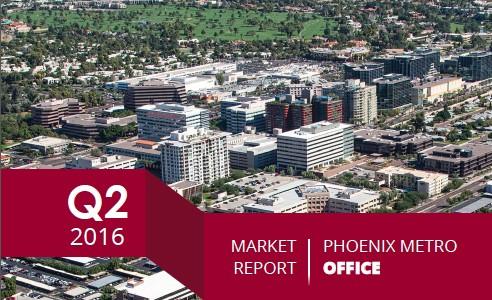 Q2 Market Report