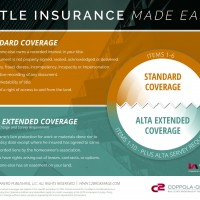 Title Insurance Made Easy_FINAL